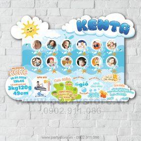 Bảng thông tin chủ đề Biển Kenta